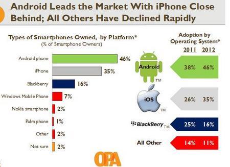 Smartphone201209b.jpg