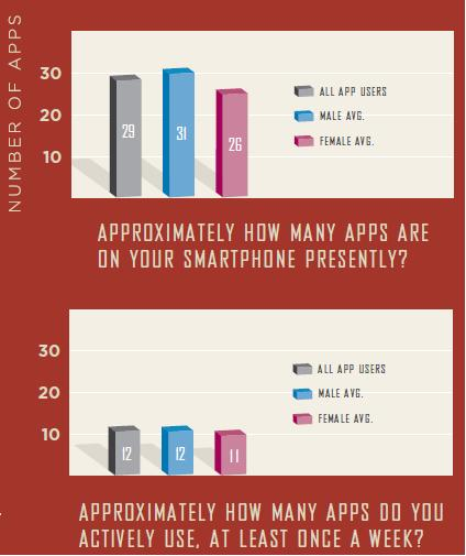 SmartphoneApps201012.jpg