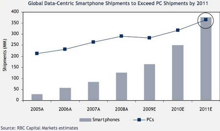 SmartphonePC.jpg
