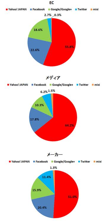 SocialLoginJapan2.png