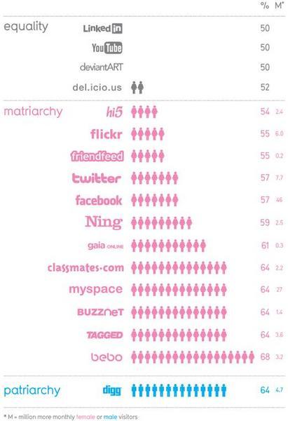 SocialMediaInformationsBeautiflu.jpg