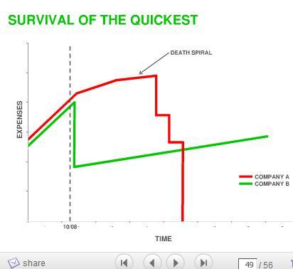 SurvivalofQuickest.jpg