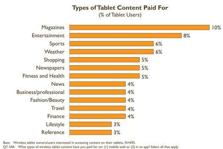 TabletOPA2012b.jpg