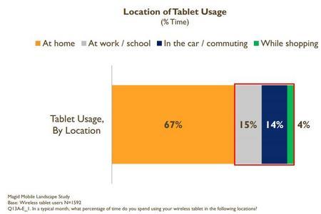 TabletOPA2012e.jpg