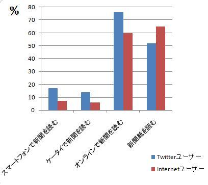 TwitterNewspaper.jpg