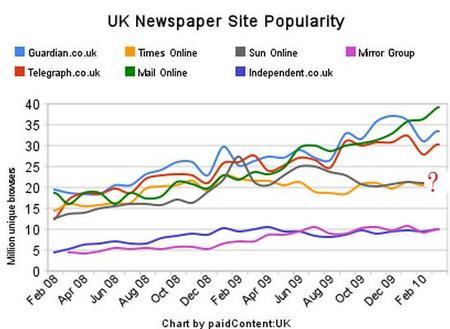 UKNewspaper2010Feb.jpg