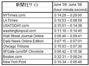 USNewsStayHours0906.jpg