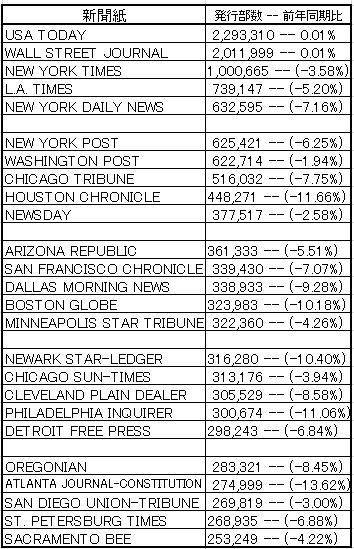 USNewspaper2008Pub.jpg