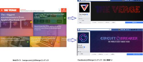 VergeFacebook.png