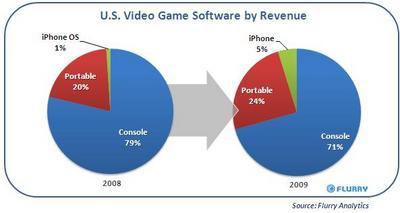 VideoGame20100322a.jpg