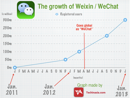 WeChat20130409.png