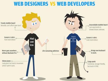 WebDesinervsWebDeveloper.jpg