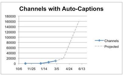 YouTubeAutoCaption.jpg