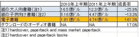 ebookprintbook201106.jpg