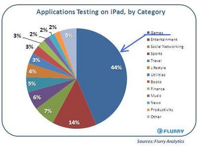 iPadApp201003.jpg
