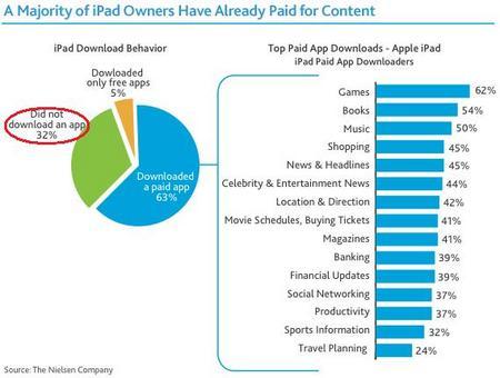 iPadOwner201010.jpg