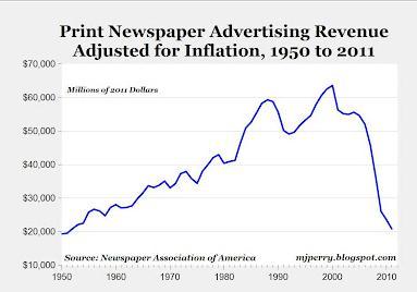 printNewspaperAd2011.JPG